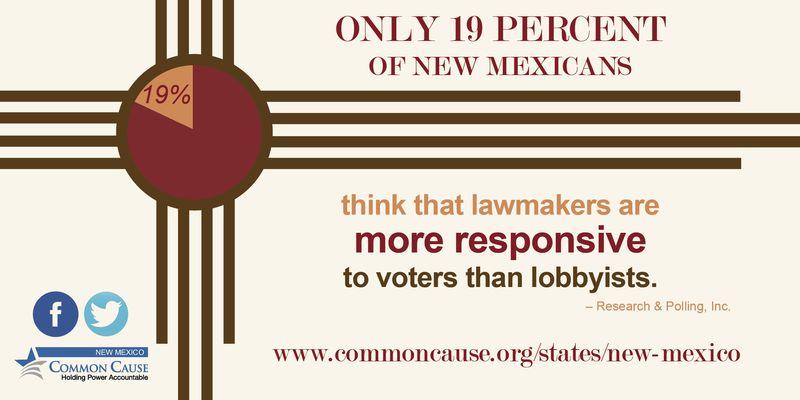 Responsive to Lobbyists